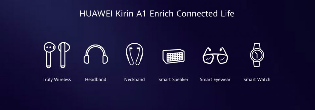 kirin-a1-chip-devices-1-1024x357