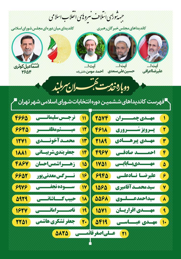 لیست اصلی برای انتخابات شورای شهر