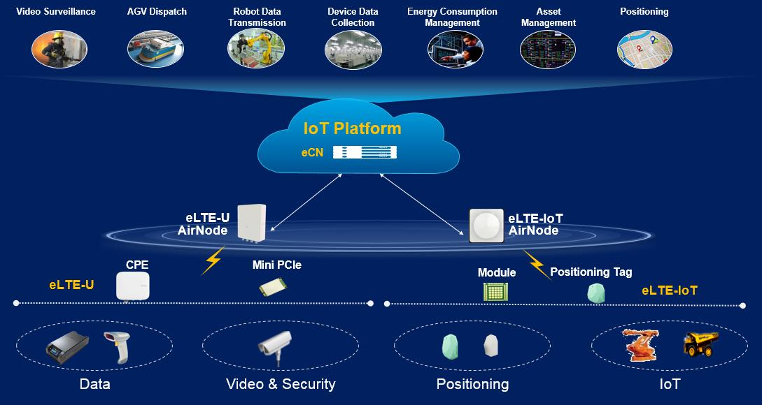 elte-smart-factory-solution-en-v2
