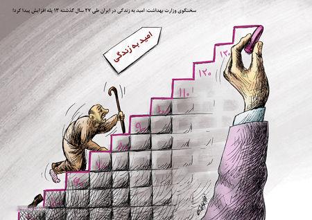 کاریکاتور  وضعیت امید به زندگی در ایران!