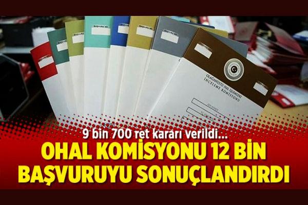 رای 12 هزار اعتراض در کمیسیون وضعیت فوق العاده ترکیه صادر شد