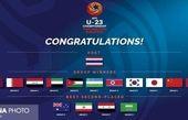 AFC صعود ایران را تبریک گفت