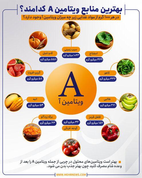بهترین منابع ویتامین آ کدامند؟