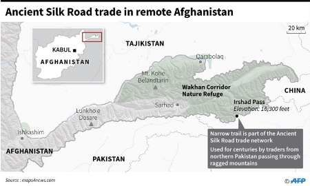 «دالان واخان» افغانستان گذرگاه قدرت چین