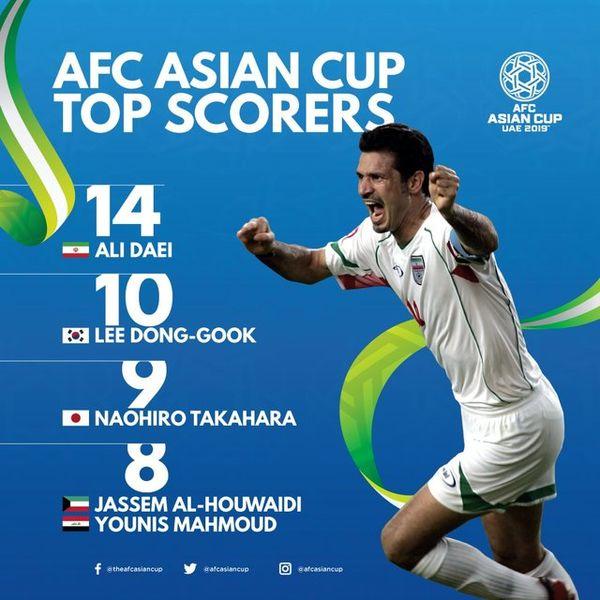 علی دایی بهترین گلزن تاریخ جام ملتهای آسیا +عکس