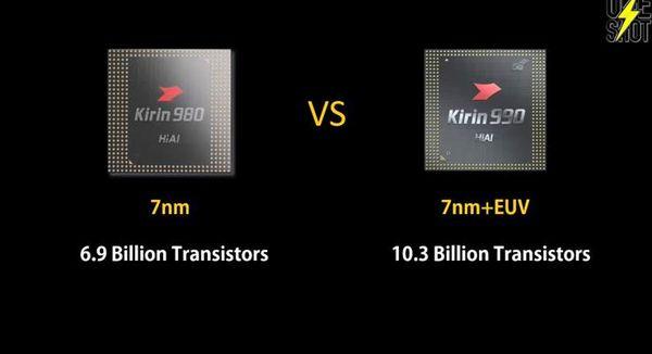 Kirin 990 هوآوی، نسل جدید پردازنده های موبایل