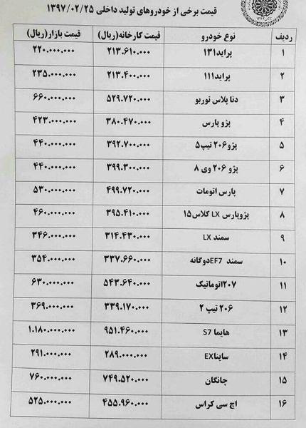 قیمت خودرو در بازار امروز ۹۷/۰۲/۲۵