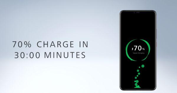 کدام گوشی سریعتر شارژ میشود؟